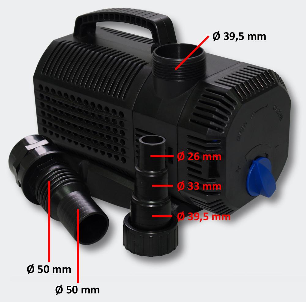 SunSun CQB15000 Eco Teichpumpe Filterpumpe Bachlaufpumpe 15000l/h 310W