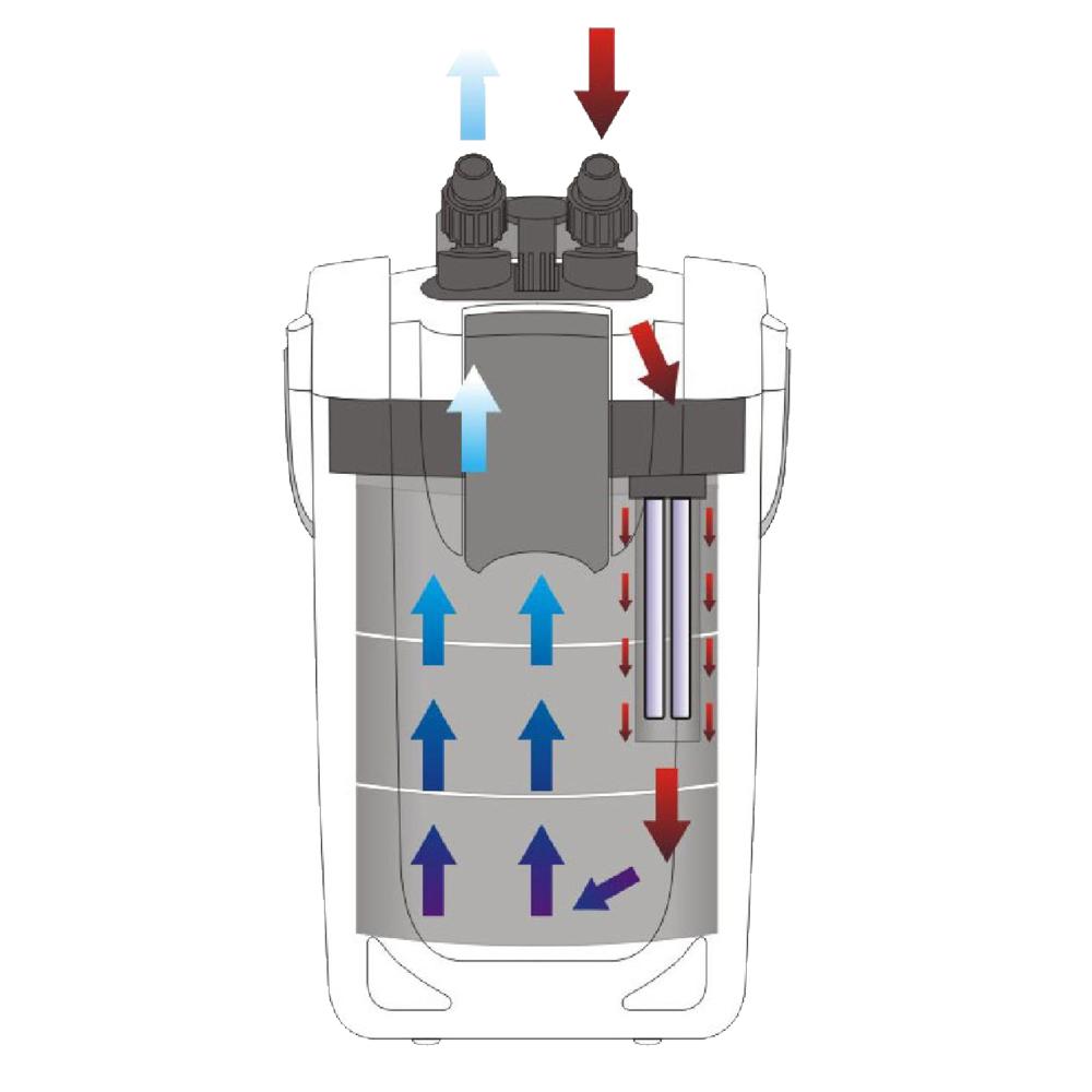 Filtro esterno per acquario sunsun hw 703b 1400 l h 30w for Acquario con filtro esterno