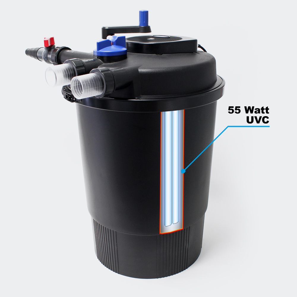 Wiltec sunsun cpf 30000 pressure pond filter uvc 55w up for Pond without filter