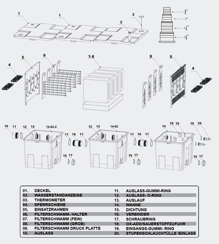 SunSun BioTeichfilter bis 90000l Durchlauffilter Teich Filter CBF-350C