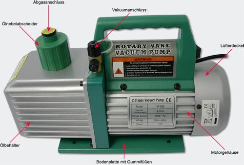 Vakuumpumpe Unterdruckpumpe