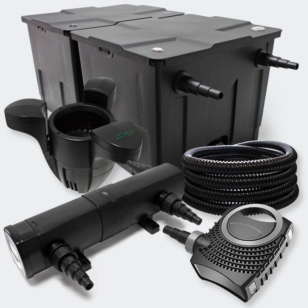 wiltec filter set bio teichfilter 60000l 18w uvc teichkl rer pumpe skimmer filter set bio. Black Bedroom Furniture Sets. Home Design Ideas