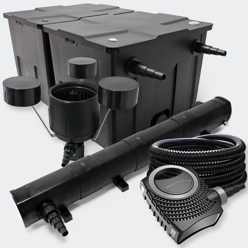 Wiltec kit de filtration de bassin 60000l st rilisateur - Pompe et filtration pour bassin ...