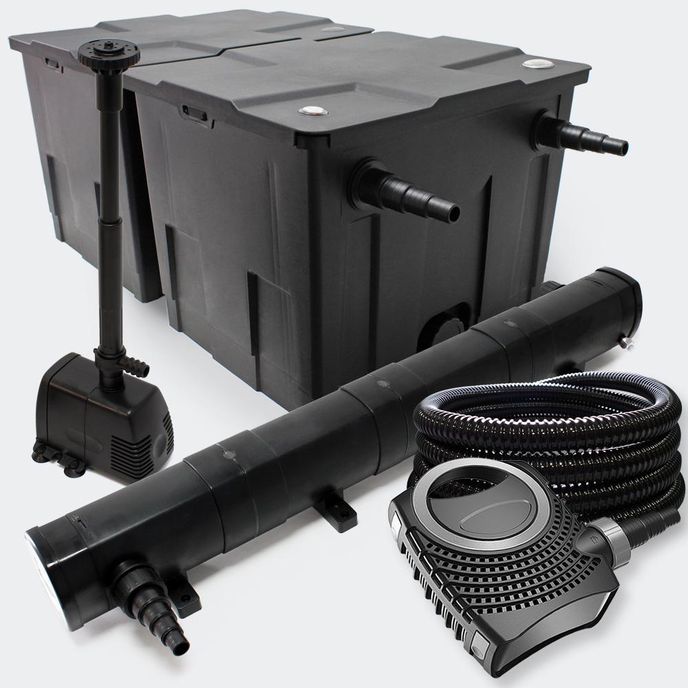 wiltec filter set bio teichfilter 60000l 72w uvc kl rer. Black Bedroom Furniture Sets. Home Design Ideas