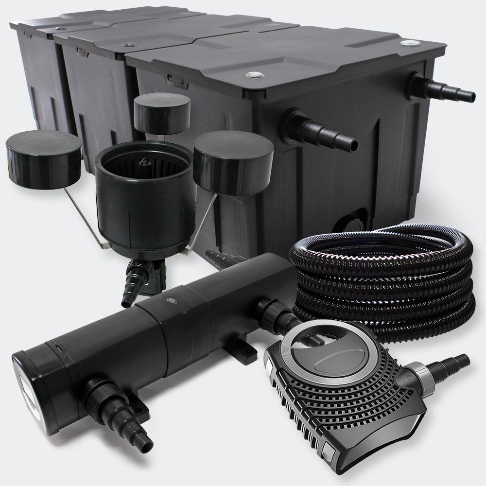 wiltec filterset bio teichfilter 90000l 36w uvc kl rer pumpe schlauch skimmer filterset bio. Black Bedroom Furniture Sets. Home Design Ideas