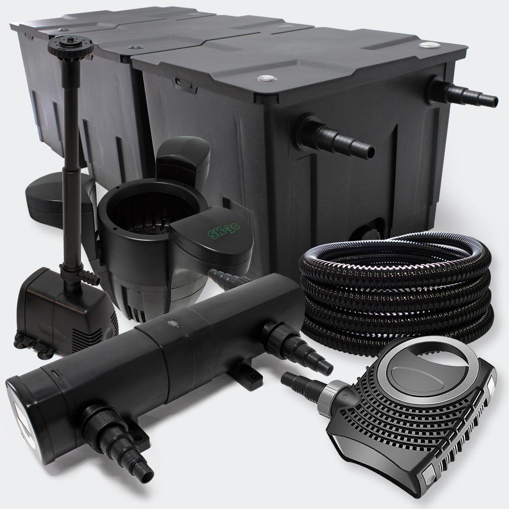Wiltec filterset teichfilter 90000l 18w uvkl rer pumpe for Gartenteich skimmer