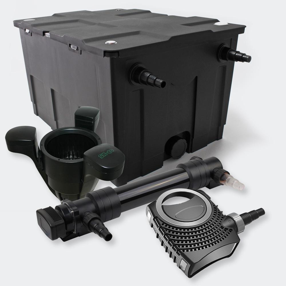 Wiltec kit filtration de bassin 60000l avec 36w uvc eco 80w pompe skimmer kit filtration de - Pompe et filtration pour bassin ...