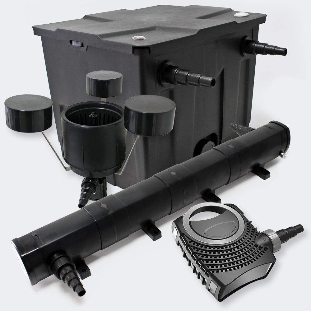 Wiltec set pond filter 12000l 72w uvc clarifier 115w for Set up pond filter system