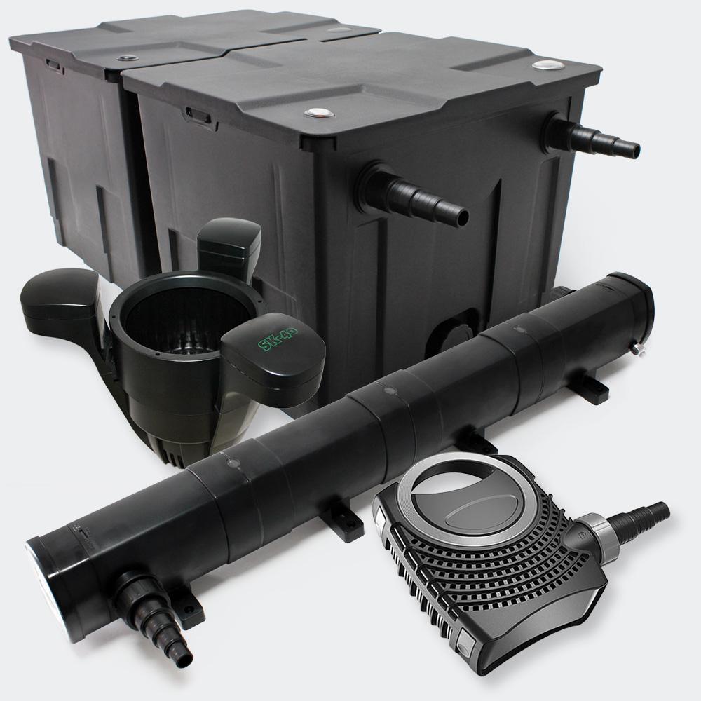 Wiltec Set Pond Filter 60000l 72w Uvc Clarifier 115w