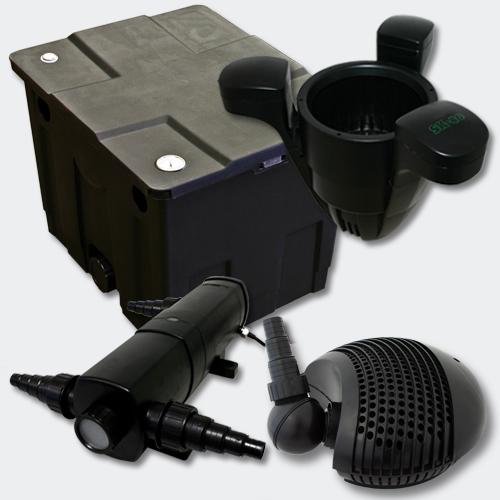 Wiltec set filter 12000l 24w uvc kl rer 155w pumpe for Gartenteich skimmer