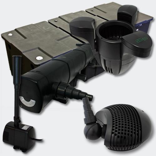 Wiltec set filter 90000l 72w uvc kl rer pumpe for Gartenteich skimmer