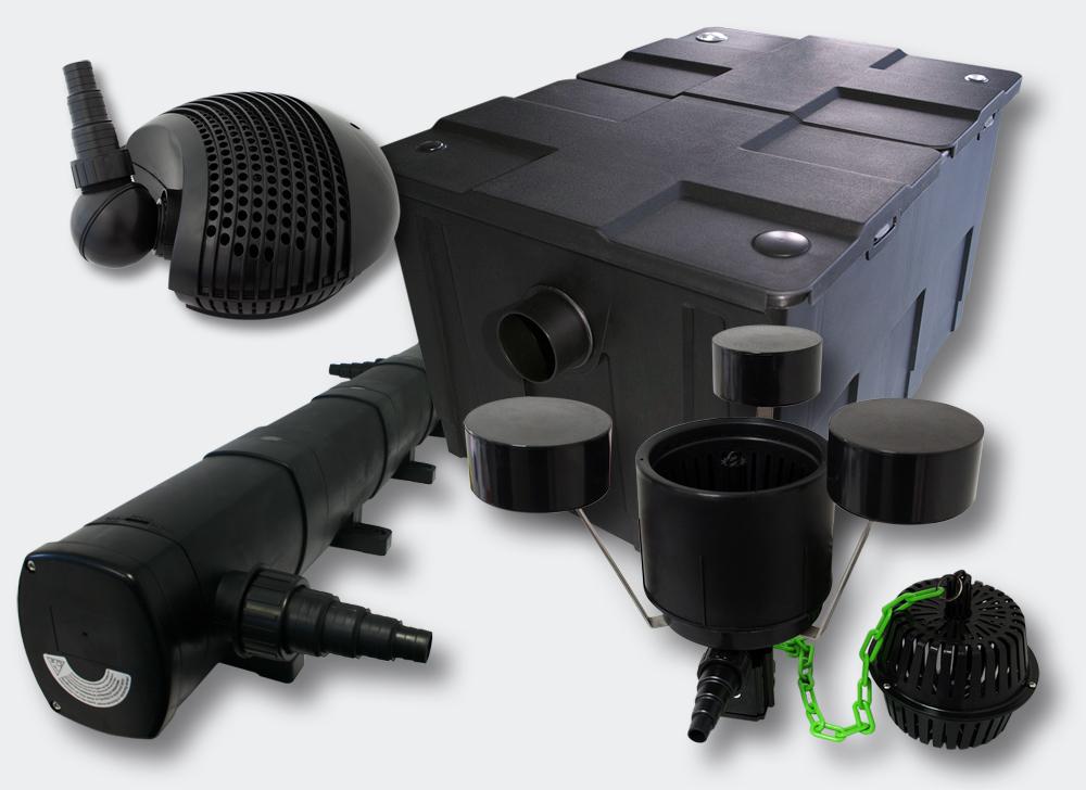 wiltec set filter 60000l 72w uvc kl rer 155w pumpe. Black Bedroom Furniture Sets. Home Design Ideas