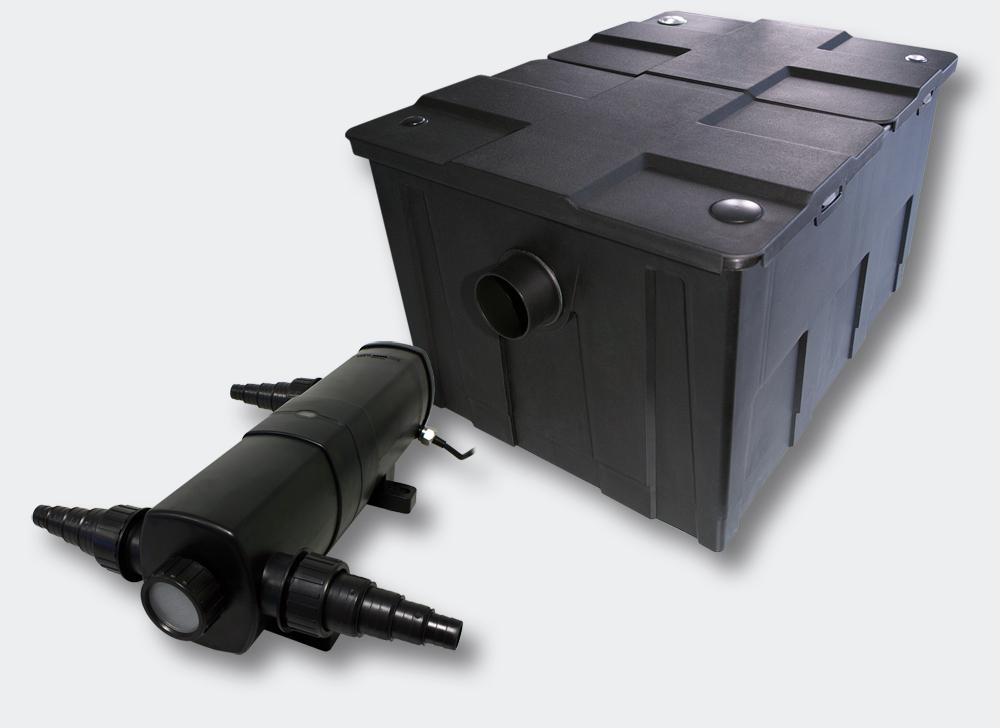 set sunsun 60000l bio teichfilter 24w uvc teichkl rer 624. Black Bedroom Furniture Sets. Home Design Ideas