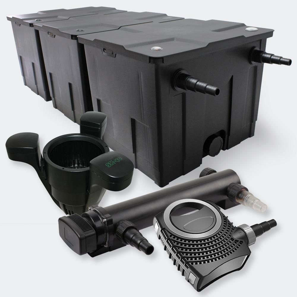 Wiltec kit filtration de bassin 90000l avec 36w uvc eco for Filtration de bassin