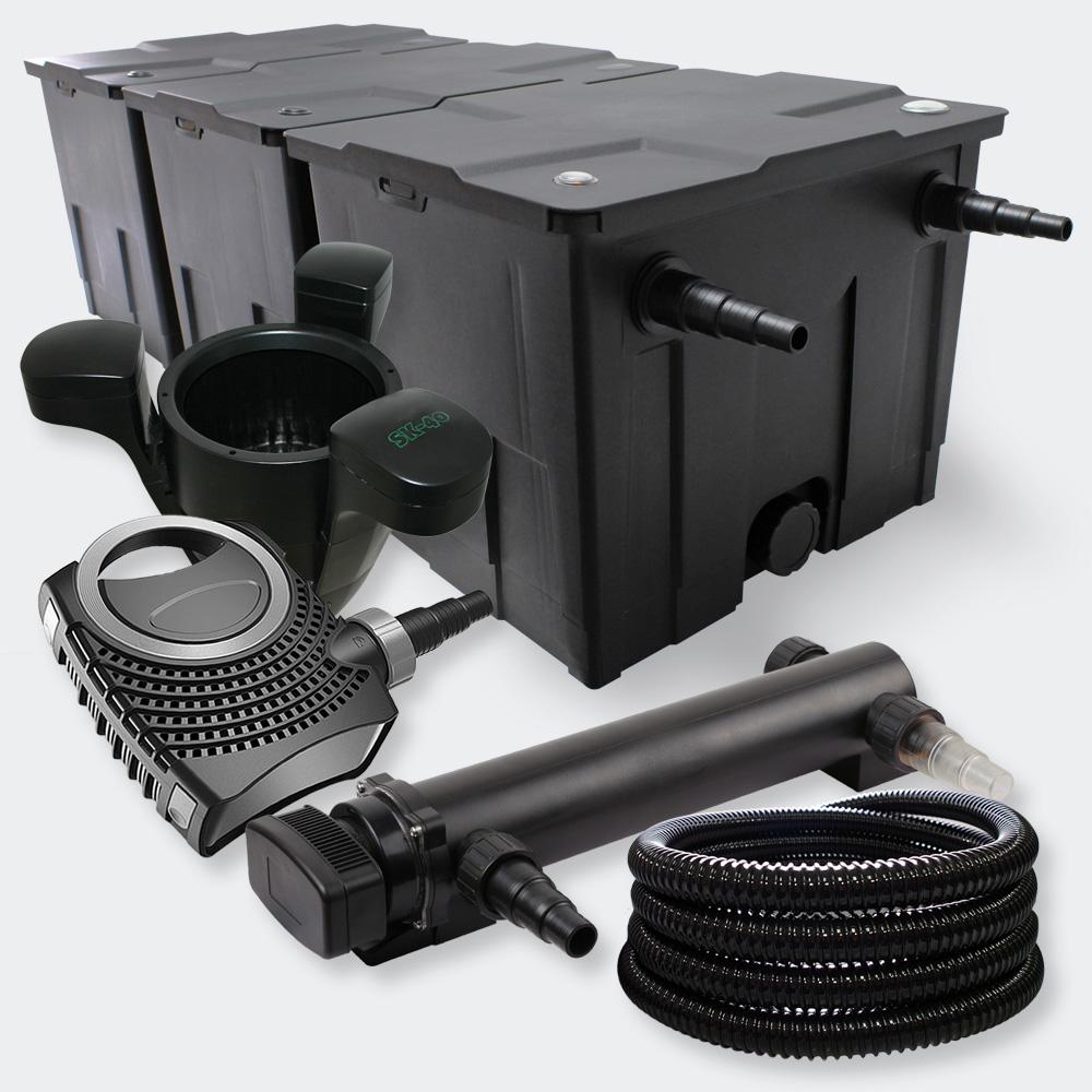 Wiltec filter set 90000l 36w uv pond clarifier 80w pump for Set up pond filter system
