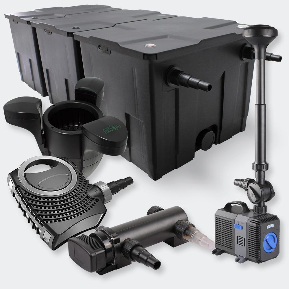 Wiltec 3 kammer filterset 90000l 18w uv kl rer pumpe for Gartenteich skimmer