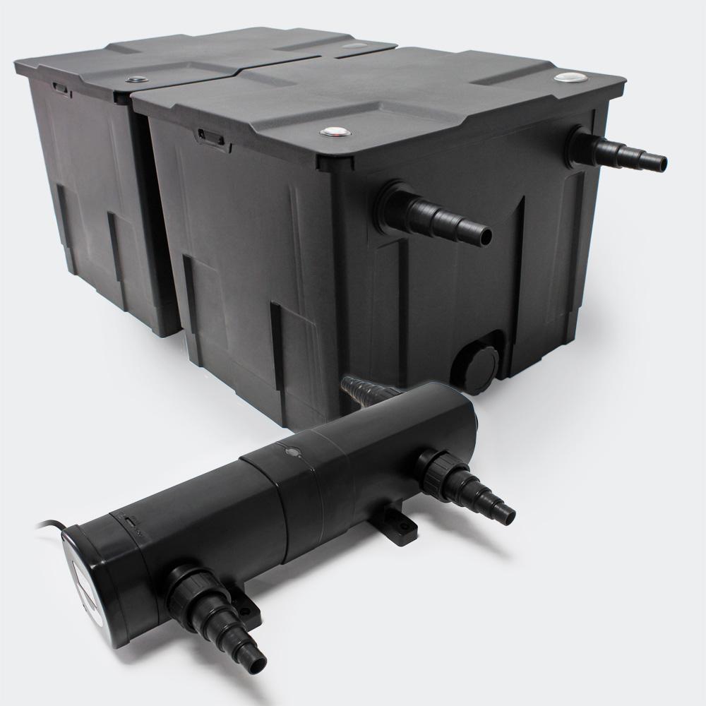 set sunsun 60000l bio teichfilter 36w uvc teichkl rer kaufen bei. Black Bedroom Furniture Sets. Home Design Ideas