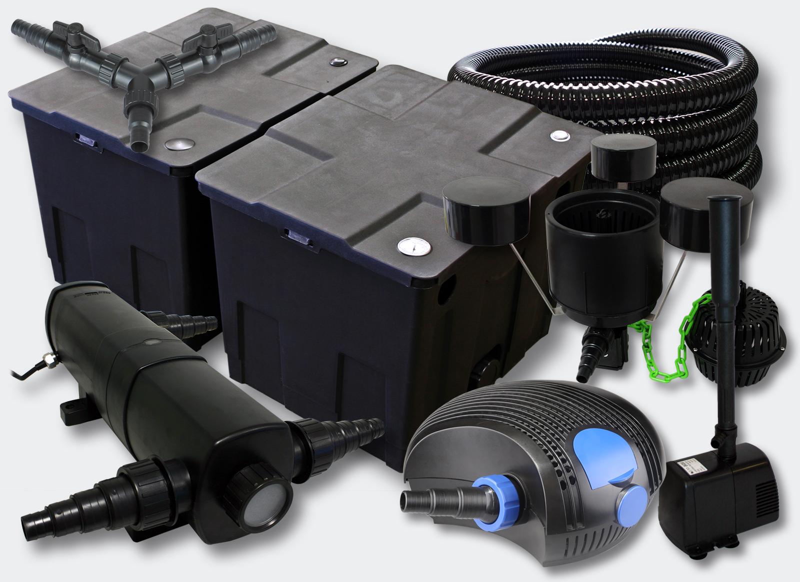 Wiltec kit filtration bassin 60000l 36w uvc 100w pompe for Kit filtration bassin