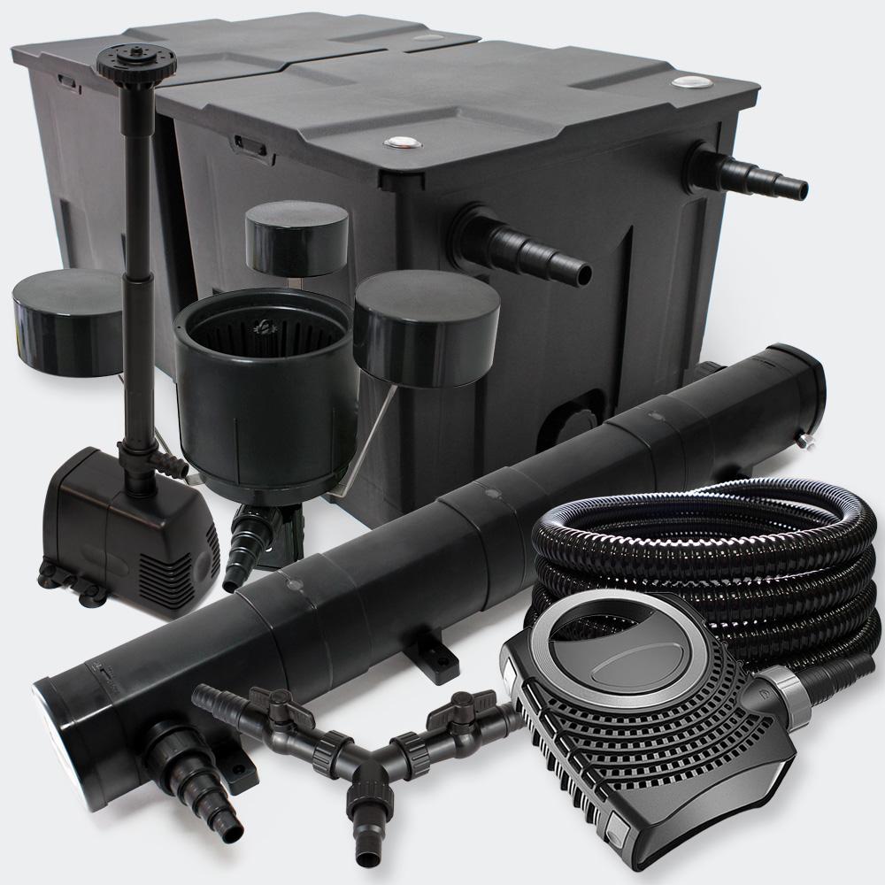 Wiltec Sunsun Filter Set 60000l Pond 72w Uvc 70w Pump