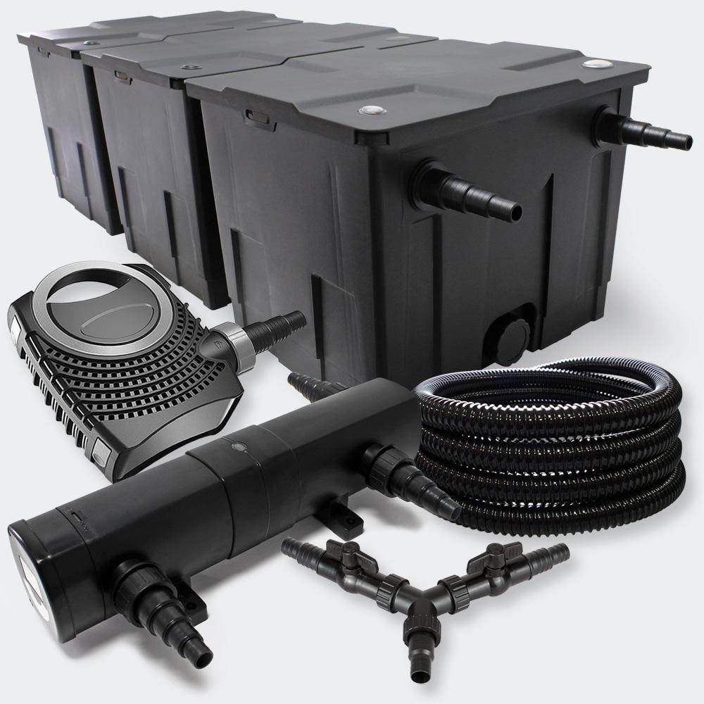 Wiltec sunsun filter set 90000l pond with 18w clarifier for Set up pond filter system