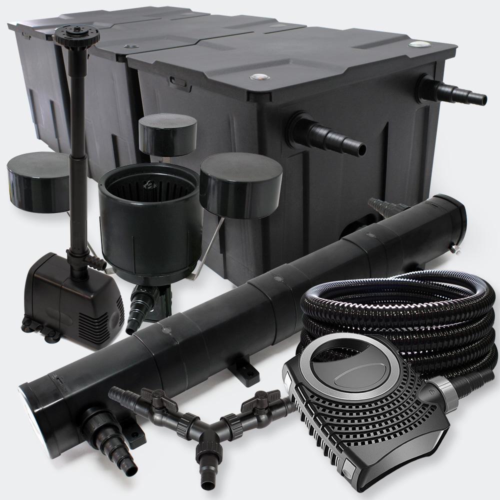 Ttsunsun filter set 90000l teich 72w uvc 80w pumpe for Gartenteich skimmer
