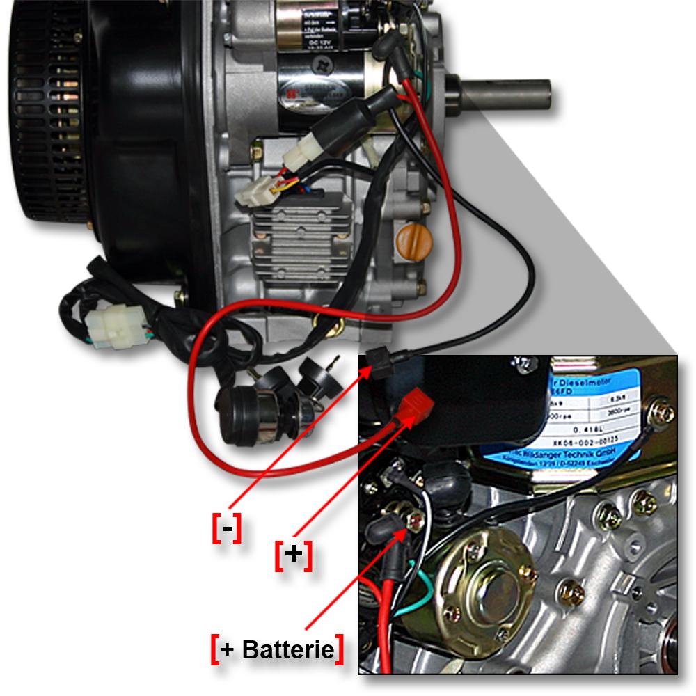 lifan moteur diesel 10cv 25mm 418ccm d marreur lectrique alternateur ebay. Black Bedroom Furniture Sets. Home Design Ideas