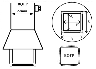 Bumpered Quad Flat Pack (BQFP) Air Nozzle / Heißluftdüse